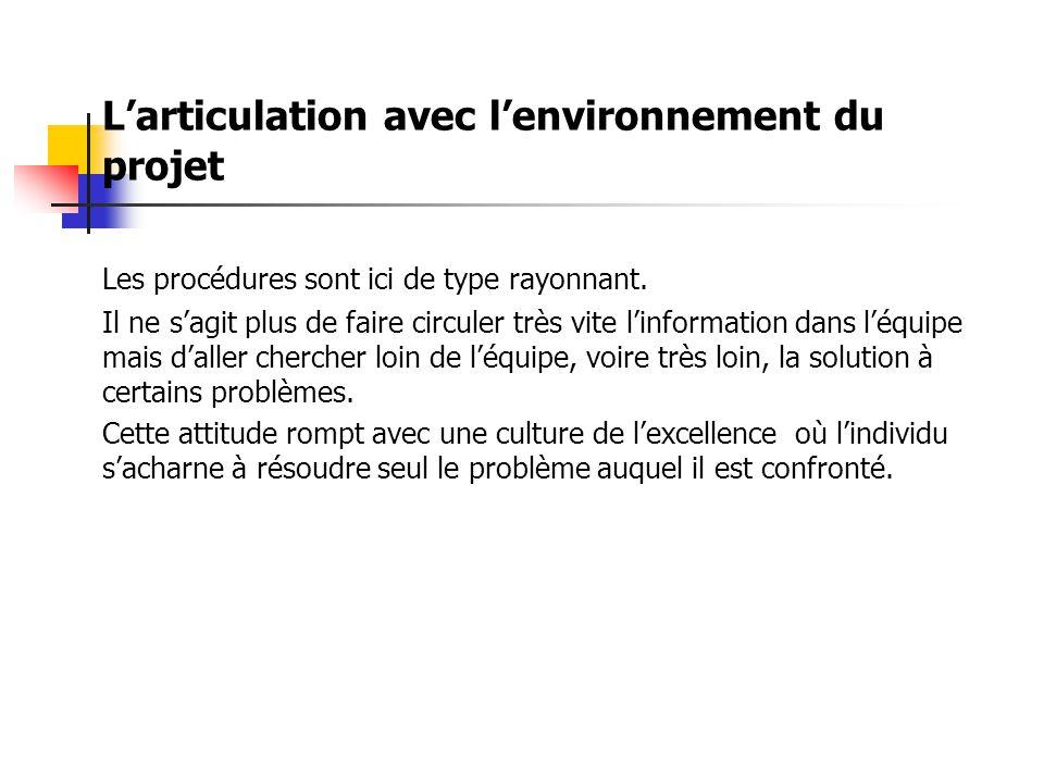 L'articulation avec l'environnement du projet Les procédures sont ici de type rayonnant.