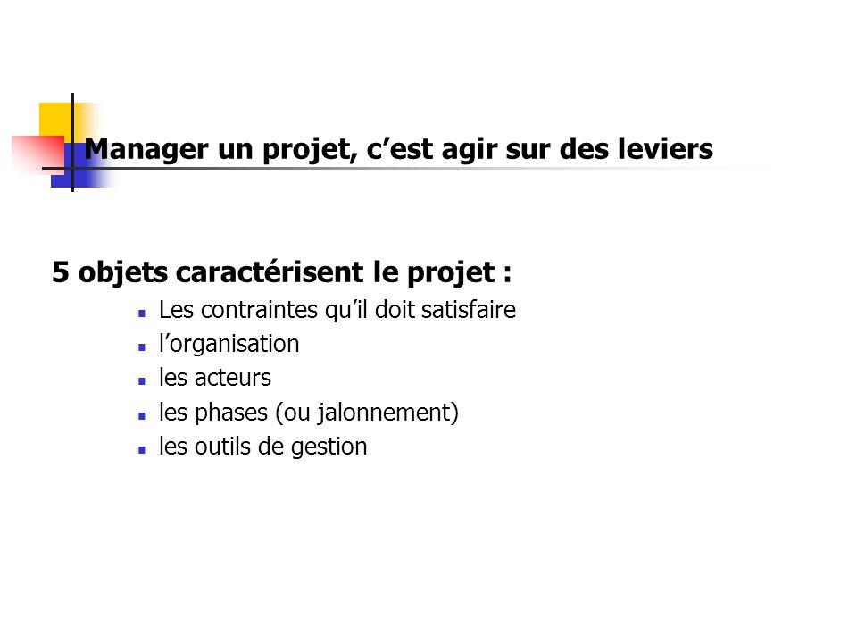 Manager un projet, c'est agir sur des leviers 5 objets caractérisent le projet : Les contraintes qu'il doit satisfaire l'organisation les acteurs les phases (ou jalonnement) les outils de gestion