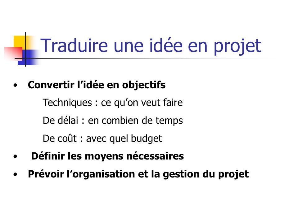 Traduire une idée en projet Convertir l'idée en objectifs Techniques : ce qu'on veut faire De délai : en combien de temps De coût : avec quel budget Définir les moyens nécessaires Prévoir l'organisation et la gestion du projet