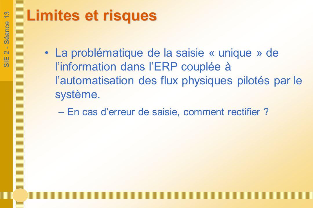 SIE 2 - Séance 13 Limites et risques La problématique de la saisie « unique » de l'information dans l'ERP couplée à l'automatisation des flux physique
