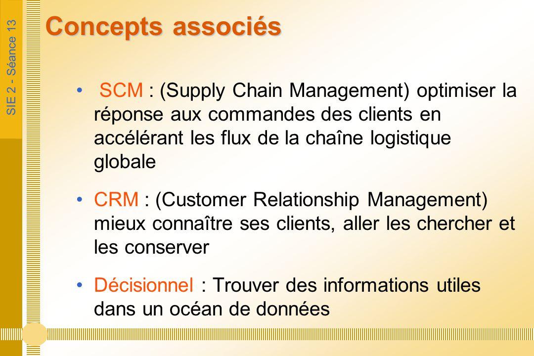 SIE 2 - Séance 13 Concepts associés SCM : (Supply Chain Management) optimiser la réponse aux commandes des clients en accélérant les flux de la chaîne