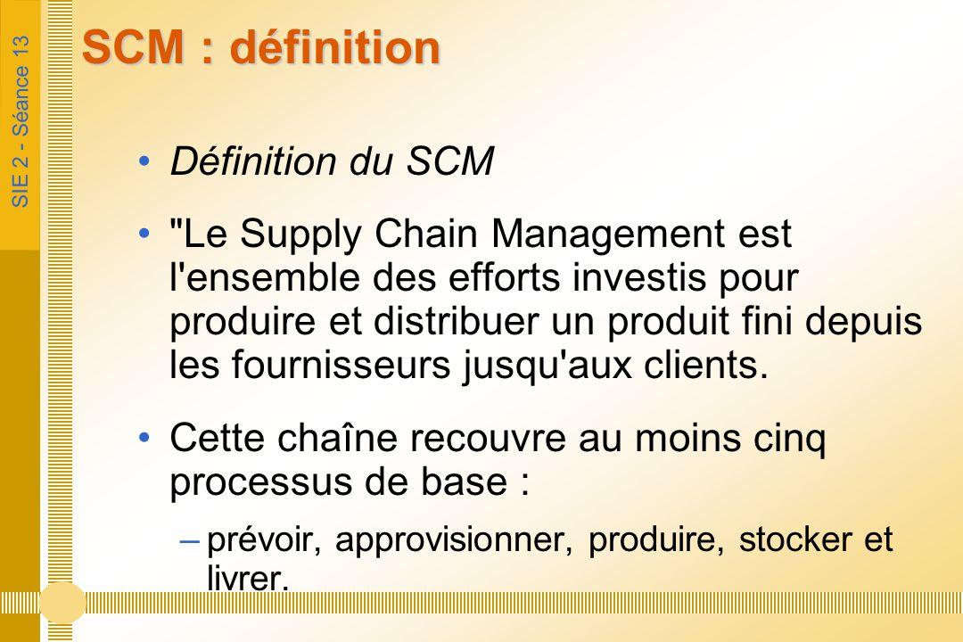 SIE 2 - Séance 13 SCM : définition Définition du SCM