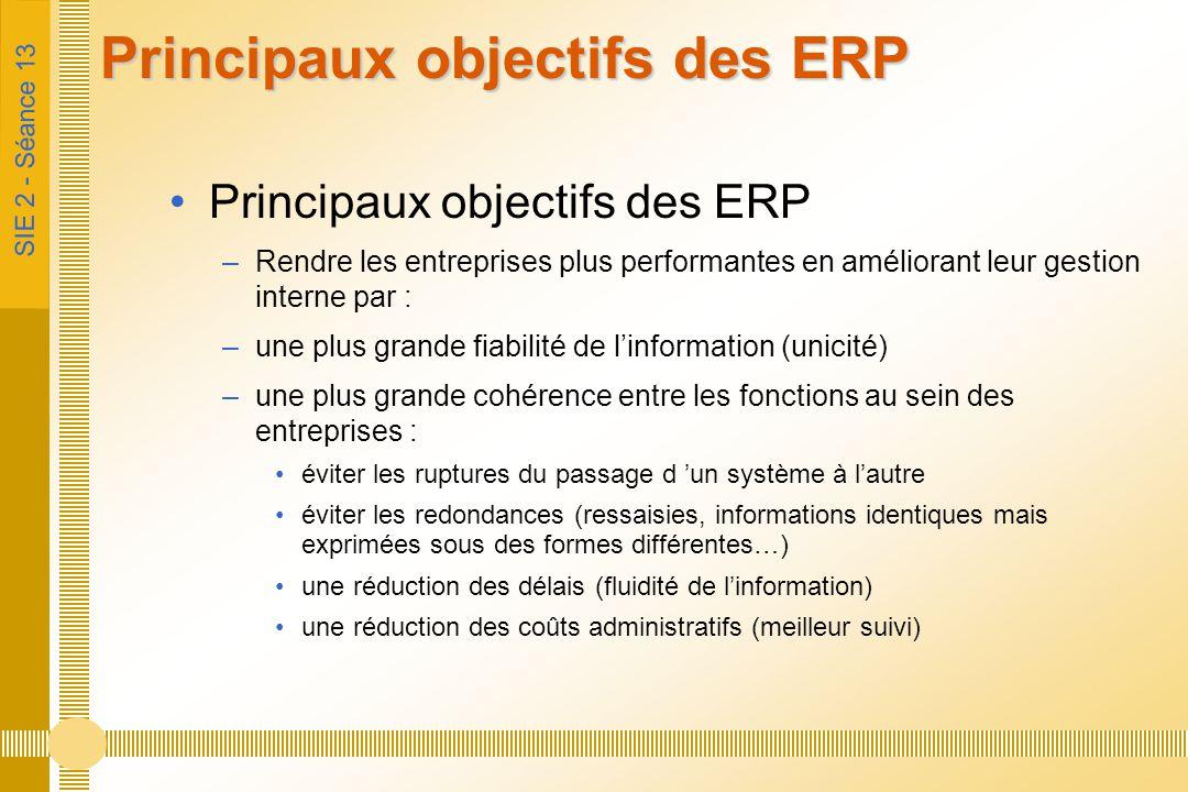 SIE 2 - Séance 13 Principaux objectifs des ERP –Rendre les entreprises plus performantes en améliorant leur gestion interne par : –une plus grande fia
