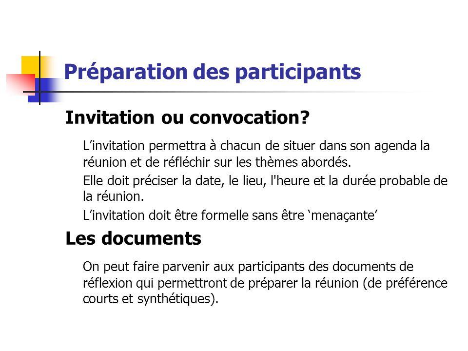 Préparation des participants Invitation ou convocation.