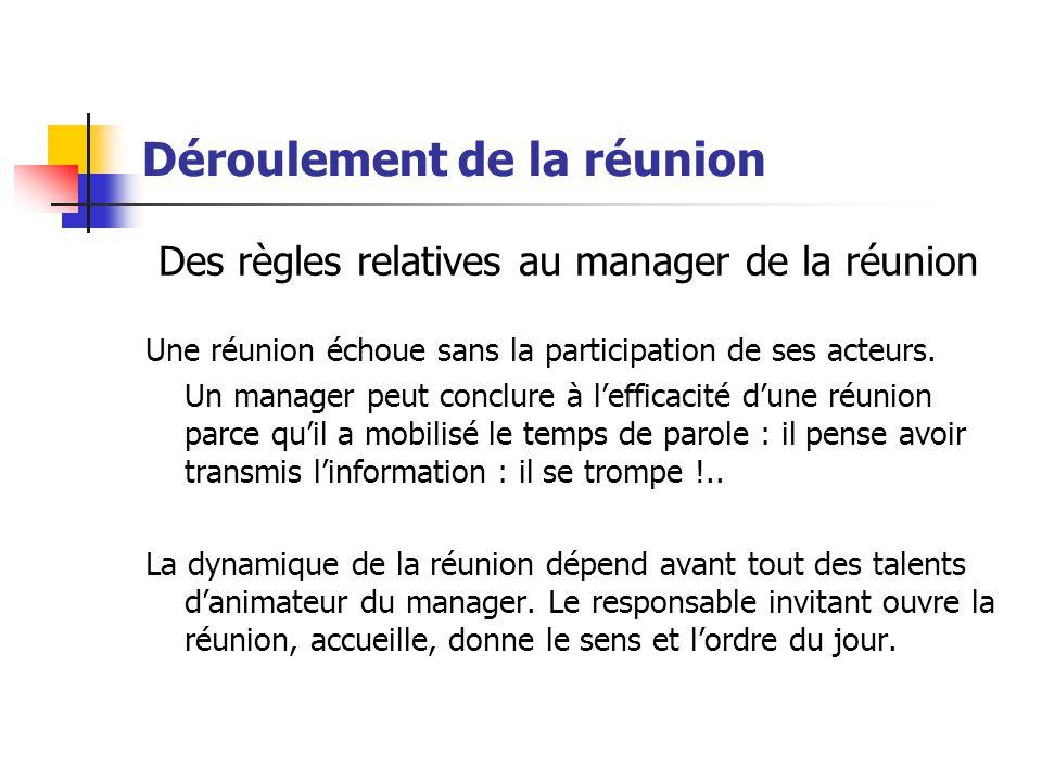 Déroulement de la réunion Des règles relatives au manager de la réunion Une réunion échoue sans la participation de ses acteurs.