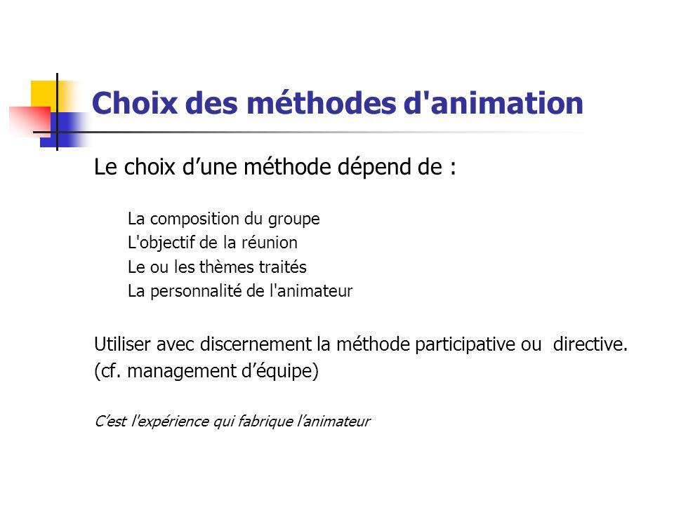 Choix des méthodes d animation Le choix d'une méthode dépend de : La composition du groupe L objectif de la réunion Le ou les thèmes traités La personnalité de l animateur Utiliser avec discernement la méthode participative ou directive.