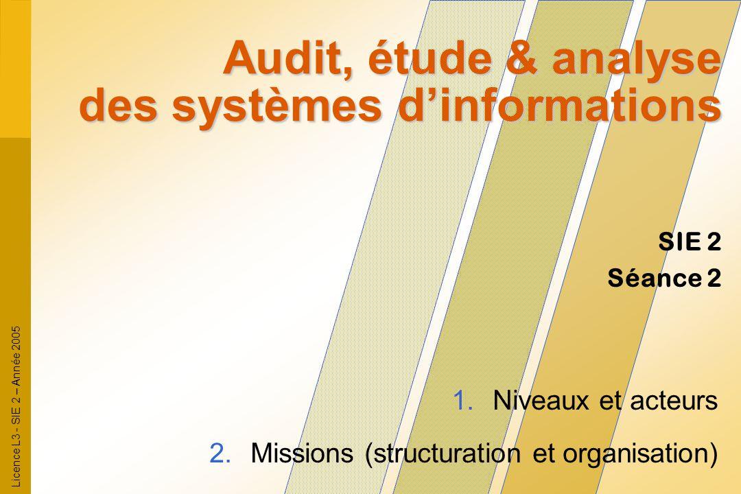 Licence L3 - SIE 2 – Année 2005 SIE 2 Séance 2 Audit, étude & analyse des systèmes d'informations 1.Niveaux et acteurs 2.Missions (structuration et or