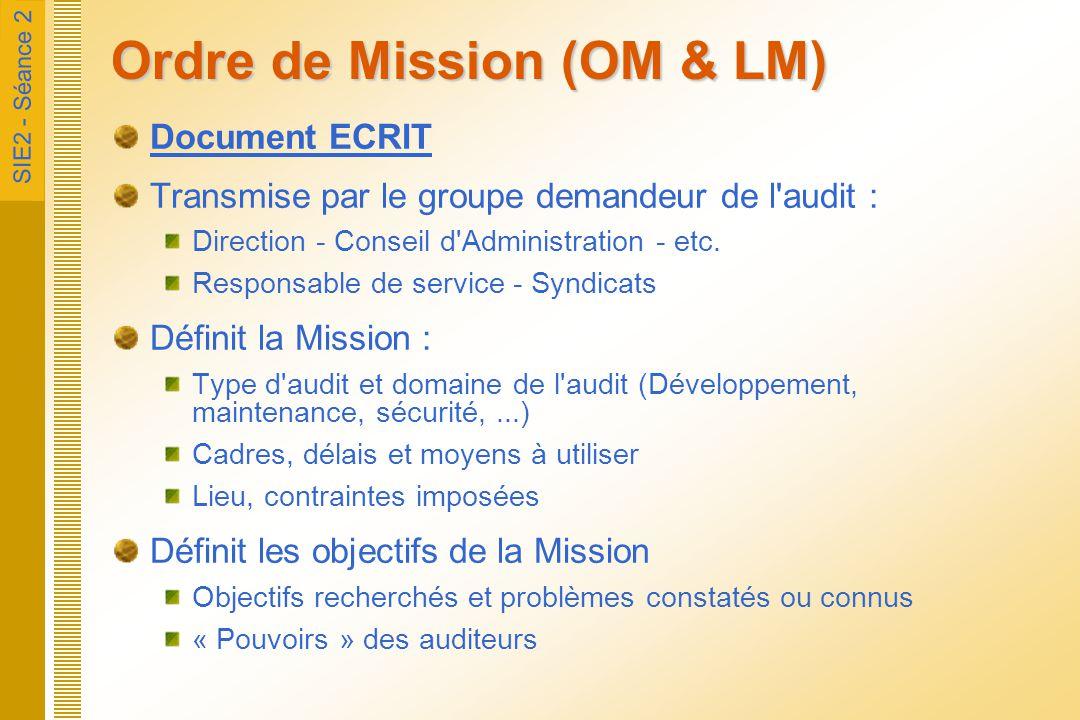 SIE2 - Séance 2 Ordre de Mission (OM & LM) Document ECRIT Transmise par le groupe demandeur de l'audit : Direction - Conseil d'Administration - etc. R