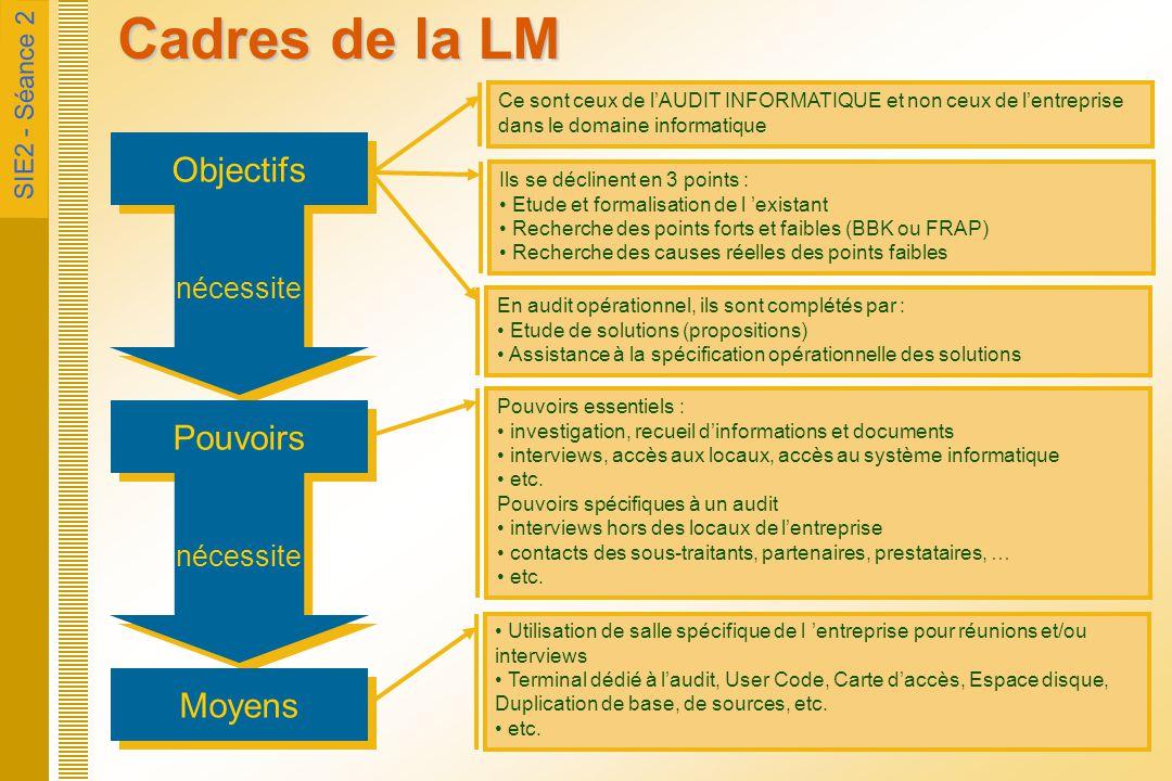 SIE2 - Séance 2 Cadres de la LM Objectifs Ce sont ceux de l'AUDIT INFORMATIQUE et non ceux de l'entreprise dans le domaine informatique Ils se décline