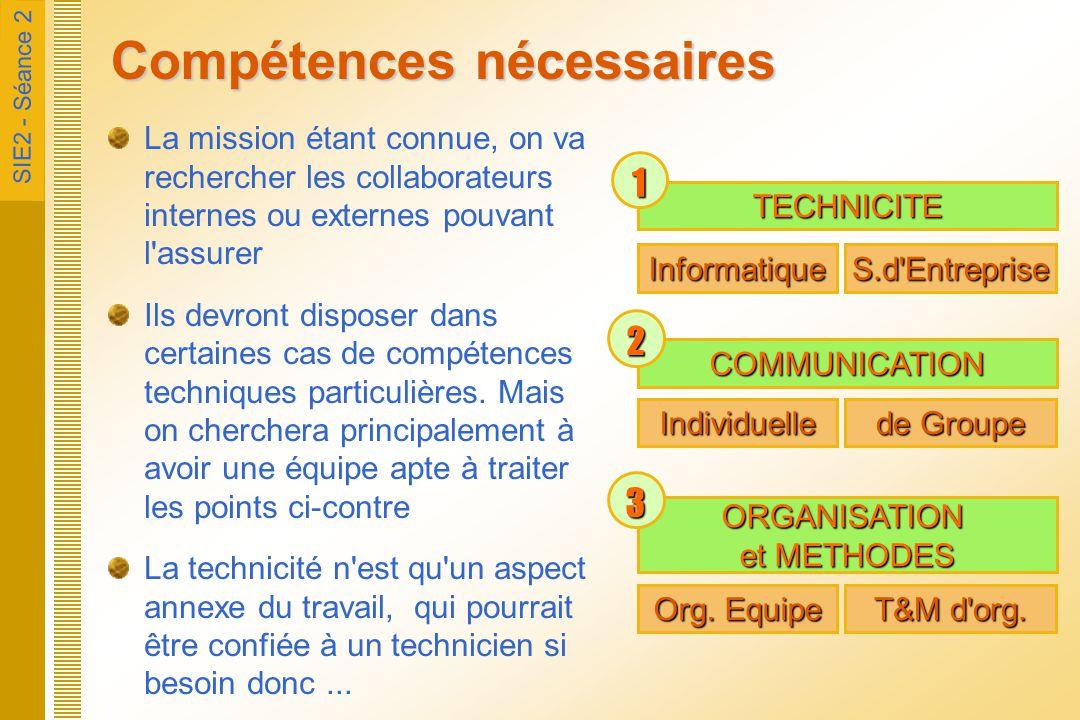 SIE2 - Séance 2 Compétences nécessaires La mission étant connue, on va rechercher les collaborateurs internes ou externes pouvant l'assurer Ils devron
