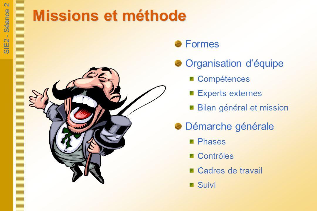 SIE2 - Séance 2 Missions et méthode Formes Organisation d'équipe Compétences Experts externes Bilan général et mission Démarche générale Phases Contrô