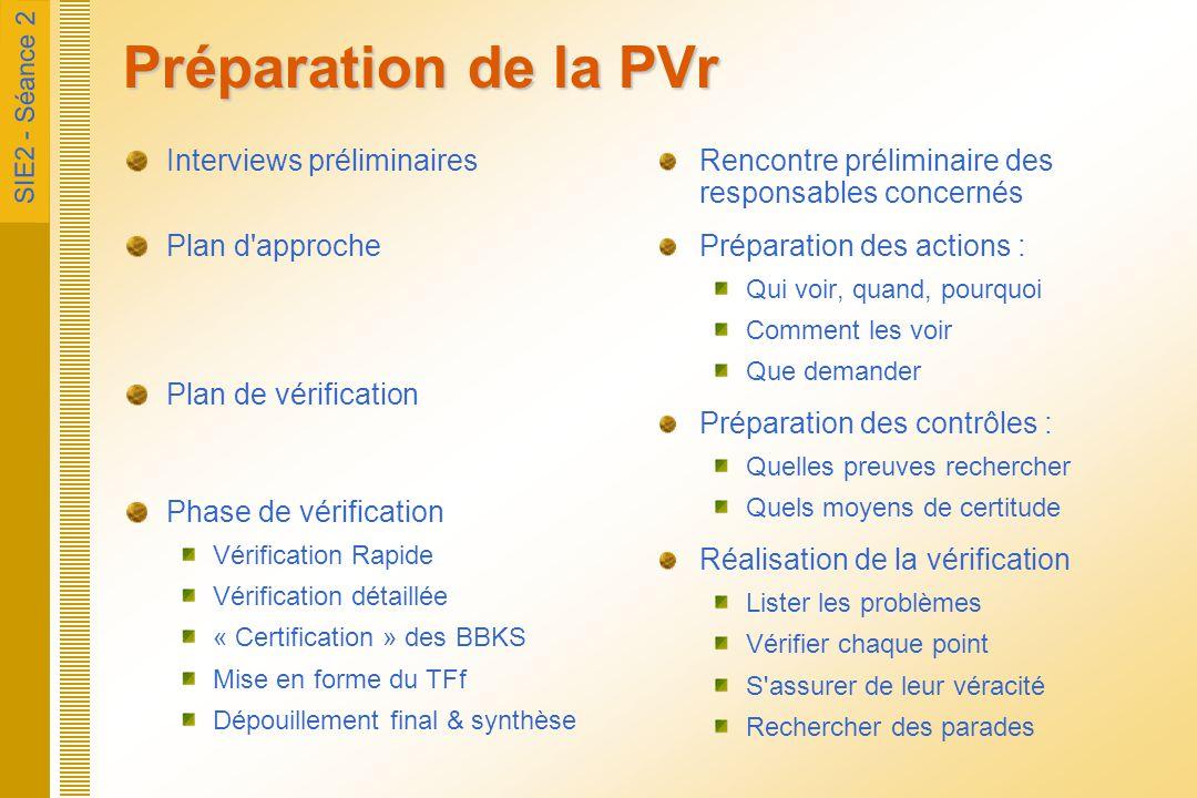 SIE2 - Séance 2 Préparation de la PVr Interviews préliminaires Plan d'approche Plan de vérification Phase de vérification Vérification Rapide Vérifica