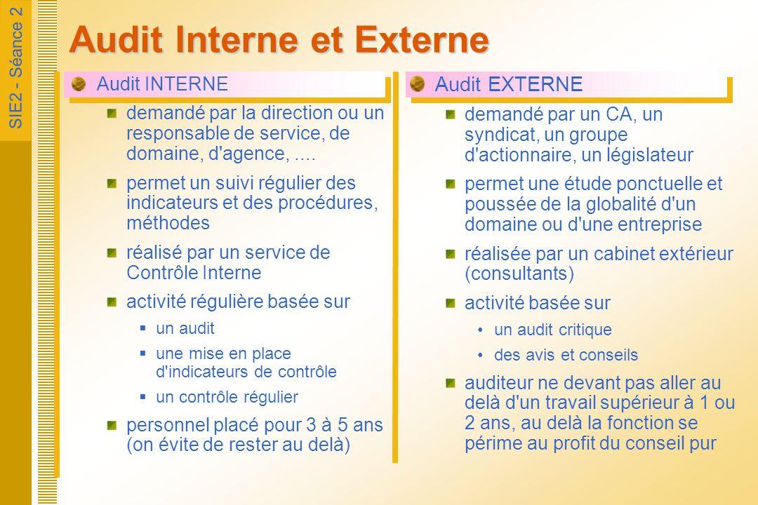 SIE2 - Séance 2 Audit Interne et Externe Audit INTERNE demandé par la direction ou un responsable de service, de domaine, d'agence,.... permet un suiv