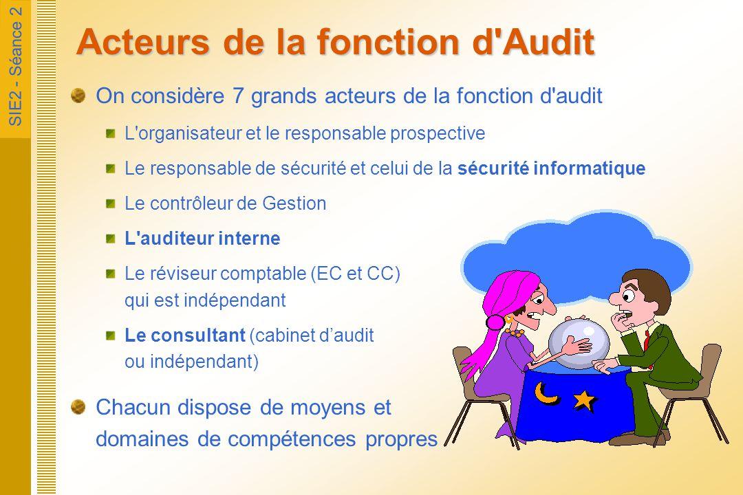 SIE2 - Séance 2 Acteurs de la fonction d'Audit On considère 7 grands acteurs de la fonction d'audit L'organisateur et le responsable prospective Le re