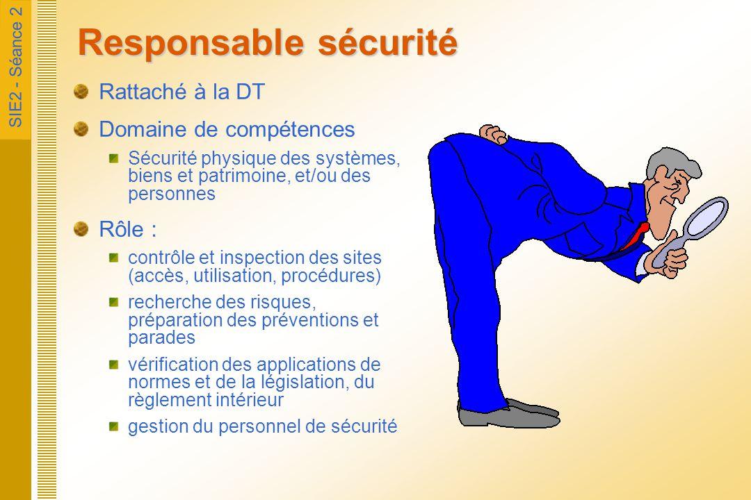SIE2 - Séance 2 Responsable sécurité Rattaché à la DT Domaine de compétences Sécurité physique des systèmes, biens et patrimoine, et/ou des personnes