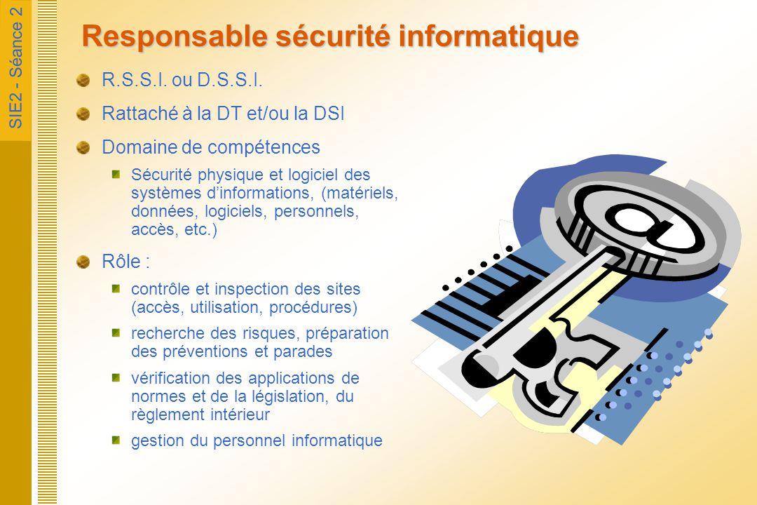 SIE2 - Séance 2 Responsable sécurité informatique R.S.S.I. ou D.S.S.I. Rattaché à la DT et/ou la DSI Domaine de compétences Sécurité physique et logic