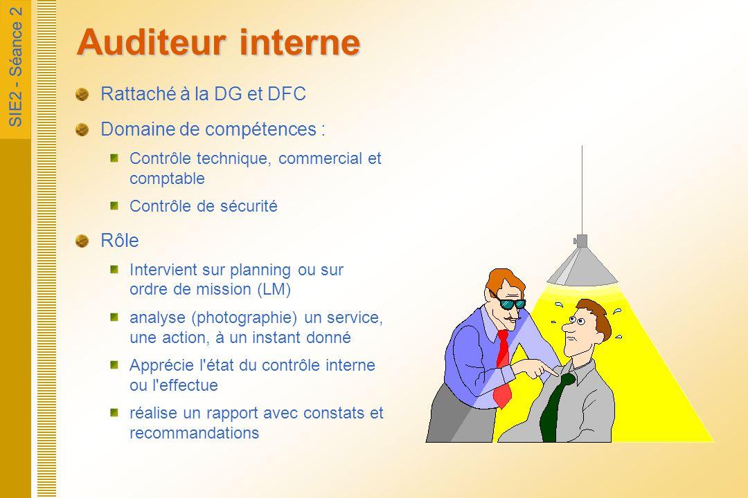 SIE2 - Séance 2 Auditeur interne Rattaché à la DG et DFC Domaine de compétences : Contrôle technique, commercial et comptable Contrôle de sécurité Rôl