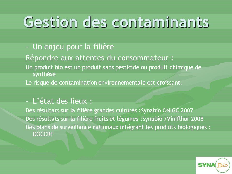 Gestion des contaminants – –Un enjeu pour la filière Répondre aux attentes du consommateur : Un produit bio est un produit sans pesticide ou produit chimique de synthèse Le risque de contamination environnementale est croissant.