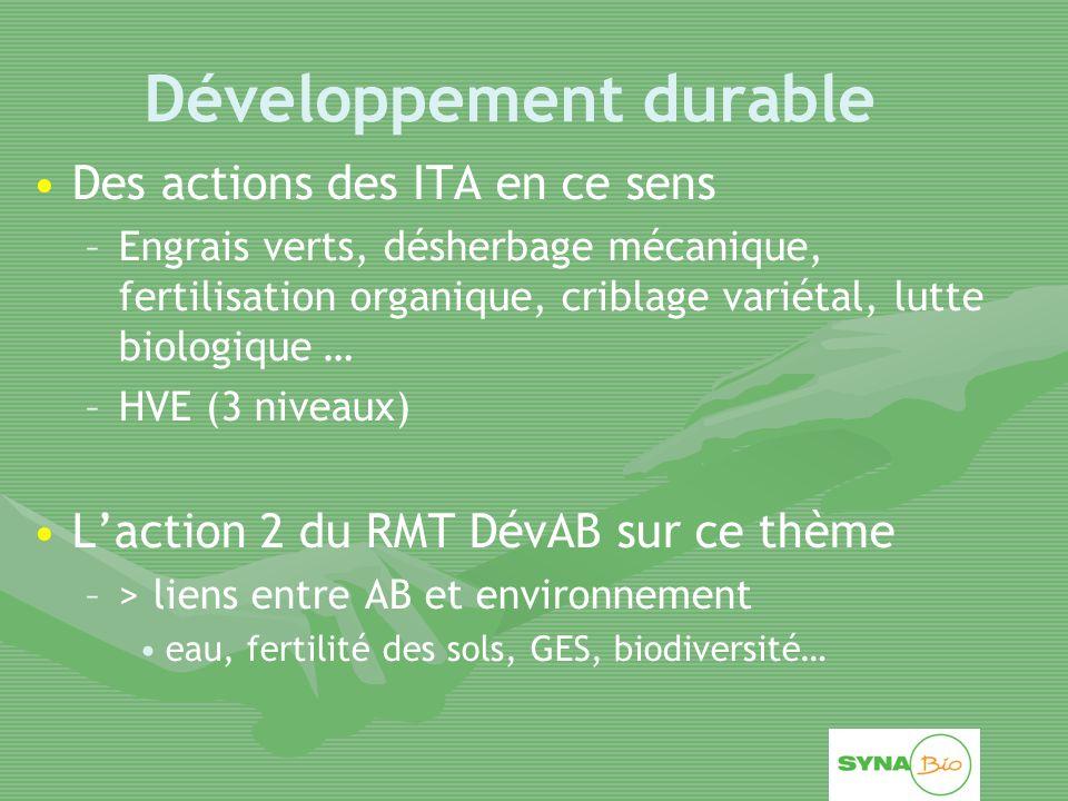 Développement durable Des actions des ITA en ce sens – –Engrais verts, désherbage mécanique, fertilisation organique, criblage variétal, lutte biologique … – –HVE (3 niveaux) L'action 2 du RMT DévAB sur ce thème – –> liens entre AB et environnement eau, fertilité des sols, GES, biodiversité…