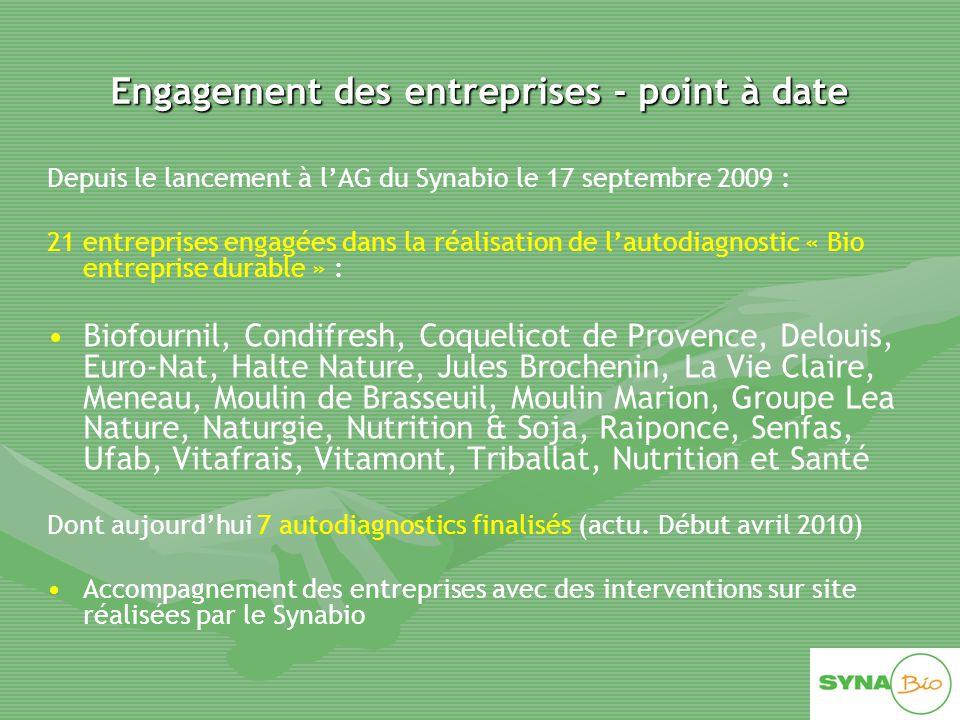 Engagement des entreprises - point à date Depuis le lancement à l'AG du Synabio le 17 septembre 2009 : 21 entreprises engagées dans la réalisation de