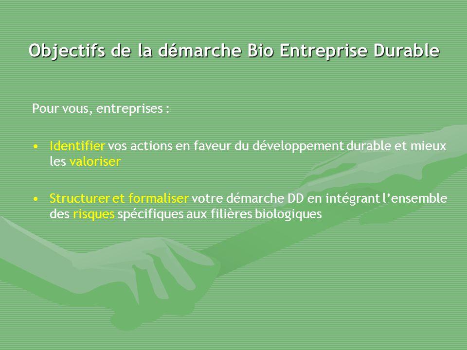 Objectifs de la d é marche Bio Entreprise Durable Pour vous, entreprises : Identifier vos actions en faveur du développement durable et mieux les valo