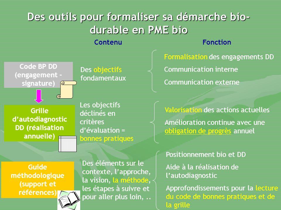 Des outils pour formaliser sa d é marche bio- durable en PME bio Code BP DD (engagement - signature) Formalisation des engagements DD Communication in
