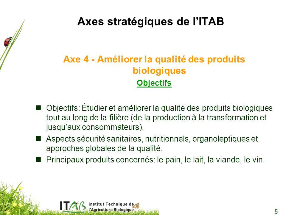 5 Axes stratégiques de l'ITAB Axe 4 - Améliorer la qualité des produits biologiques Objectifs Objectifs: Étudier et améliorer la qualité des produits biologiques tout au long de la filière (de la production à la transformation et jusqu'aux consommateurs).