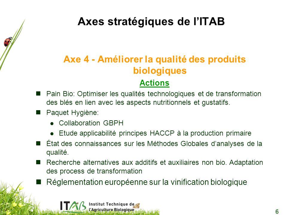 6 Axes stratégiques de l'ITAB Axe 4 - Améliorer la qualité des produits biologiques Actions Pain Bio: Optimiser les qualités technologiques et de tran