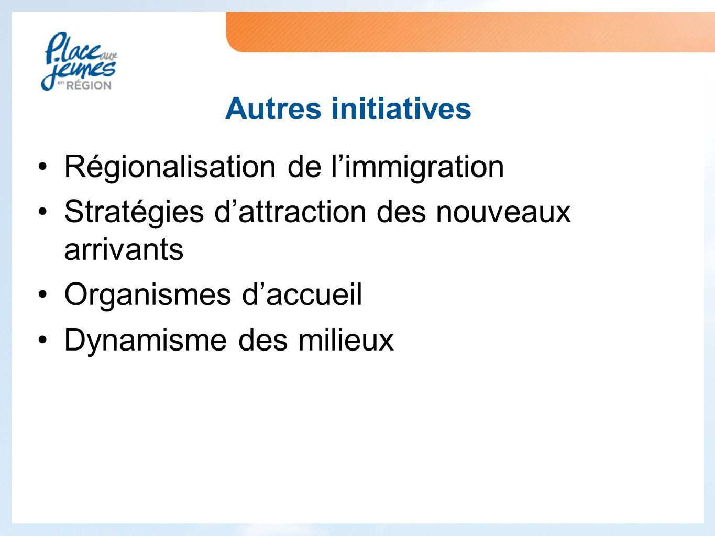 Régionalisation de l'immigration Stratégies d'attraction des nouveaux arrivants Organismes d'accueil Dynamisme des milieux Autres initiatives