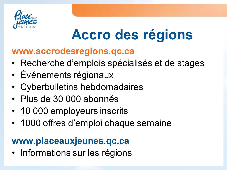 www.accrodesregions.qc.ca Recherche d'emplois spécialisés et de stages Événements régionaux Cyberbulletins hebdomadaires Plus de 30 000 abonnés 10 000 employeurs inscrits 1000 offres d'emploi chaque semaine www.placeauxjeunes.qc.ca Informations sur les régions Accro des régions