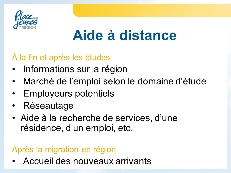 À la fin et après les études Informations sur la région Marché de l'emploi selon le domaine d'étude Employeurs potentiels Réseautage Aide à la recherche de services, d'une résidence, d'un emploi, etc.