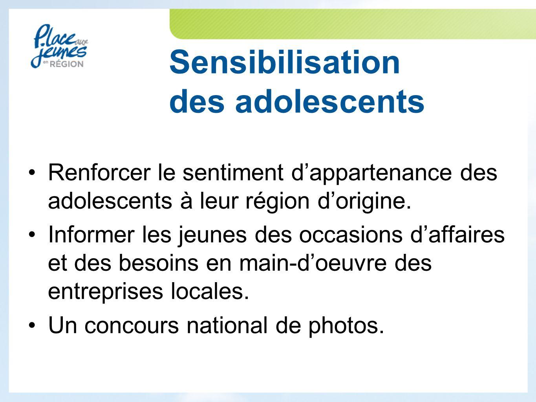 Sensibilisation des adolescents Renforcer le sentiment d'appartenance des adolescents à leur région d'origine.