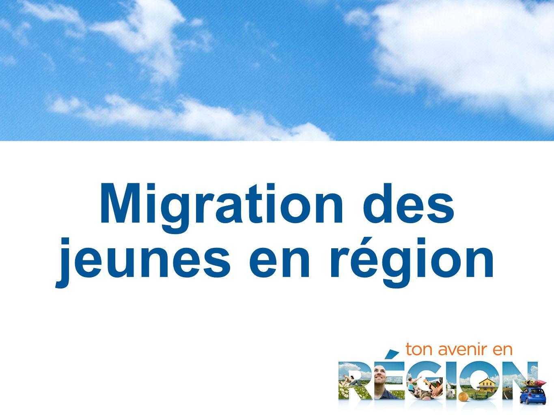 Migration des jeunes en région
