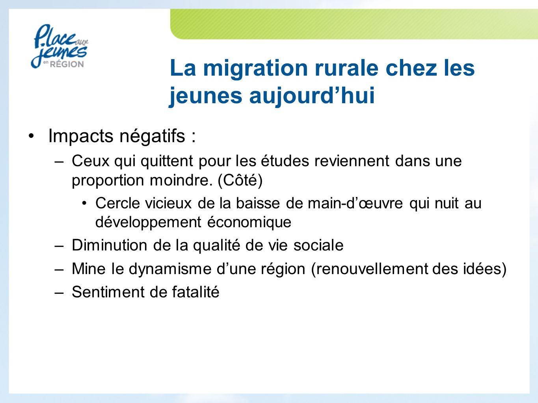 La migration rurale chez les jeunes aujourd'hui Impacts négatifs : –Ceux qui quittent pour les études reviennent dans une proportion moindre.