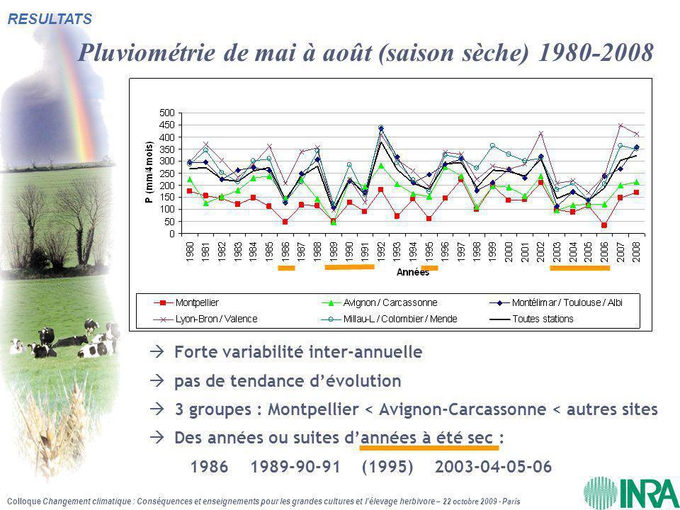 Colloque Changement climatique : Conséquences et enseignements pour les grandes cultures et l'élevage herbivore – 22 octobre 2009 - Paris Pluviométrie de mai à août (saison sèche) 1980-2008  Forte variabilité inter-annuelle  pas de tendance d'évolution  3 groupes : Montpellier < Avignon-Carcassonne < autres sites  Des années ou suites d'années à été sec : 1986 1989-90-91 (1995) 2003-04-05-06 RESULTATS