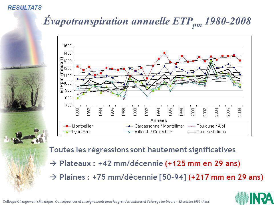 Colloque Changement climatique : Conséquences et enseignements pour les grandes cultures et l'élevage herbivore – 22 octobre 2009 - Paris Évapotranspiration annuelle ETP pm 1980-2008 Toutes les régressions sont hautement significatives  Plateaux : +42 mm/décennie (+125 mm en 29 ans)  Plaines : +75 mm/décennie [50-94] (+217 mm en 29 ans) RESULTATS