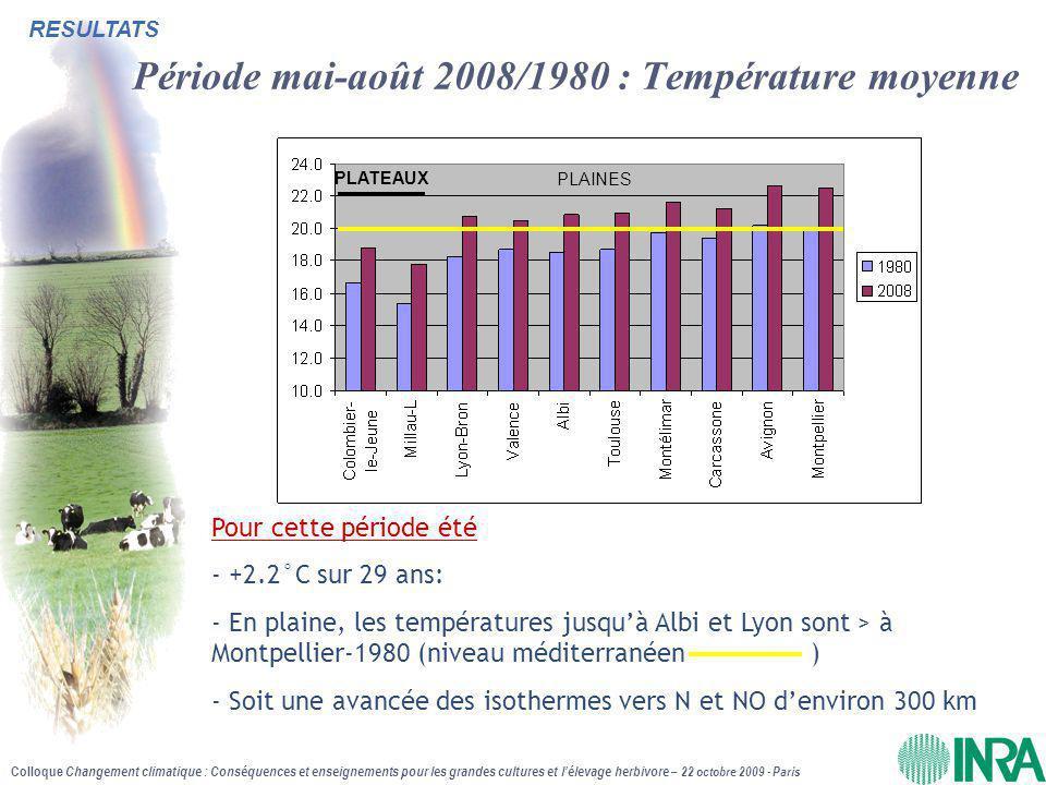 Colloque Changement climatique : Conséquences et enseignements pour les grandes cultures et l'élevage herbivore – 22 octobre 2009 - Paris Période mai-août 2008/1980 : Température moyenne Pour cette période été - +2.2°C sur 29 ans: - En plaine, les températures jusqu'à Albi et Lyon sont > à Montpellier-1980 (niveau méditerranéen ) - Soit une avancée des isothermes vers N et NO d'environ 300 km PLATEAUX PLAINES RESULTATS