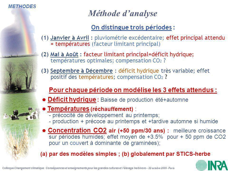Colloque Changement climatique : Conséquences et enseignements pour les grandes cultures et l'élevage herbivore – 22 octobre 2009 - Paris Méthode d'an