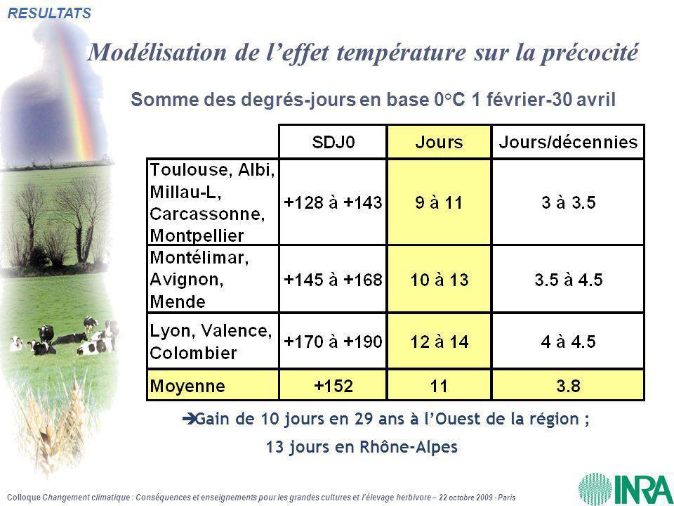 Colloque Changement climatique : Conséquences et enseignements pour les grandes cultures et l'élevage herbivore – 22 octobre 2009 - Paris Modélisation