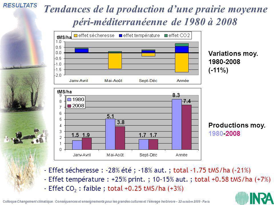 Colloque Changement climatique : Conséquences et enseignements pour les grandes cultures et l'élevage herbivore – 22 octobre 2009 - Paris Tendances de