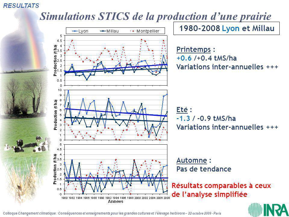 Colloque Changement climatique : Conséquences et enseignements pour les grandes cultures et l'élevage herbivore – 22 octobre 2009 - Paris Simulations
