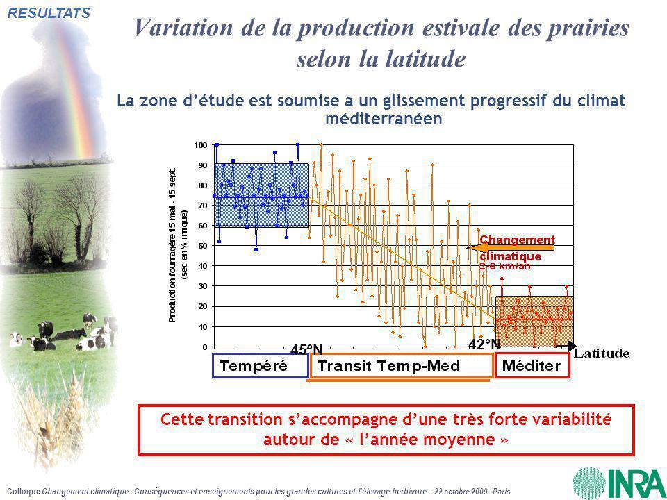 Colloque Changement climatique : Conséquences et enseignements pour les grandes cultures et l'élevage herbivore – 22 octobre 2009 - Paris Variation de