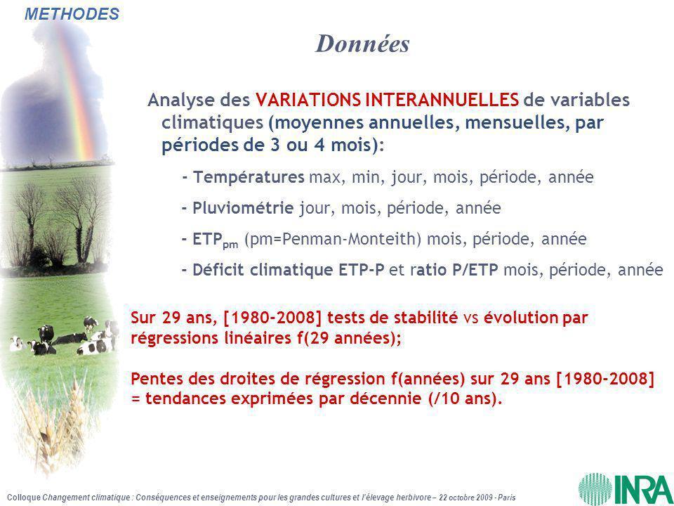 Colloque Changement climatique : Conséquences et enseignements pour les grandes cultures et l'élevage herbivore – 22 octobre 2009 - Paris Importance du changement des paramètres climatiques sur mai-août, 1980 à 2008 Indicateurs du déficit hydrique mai-août : ETP-P et P/ETP (très important pour la production agricole et autres activités) -Montélimar, Toulouse et Millau ont en 2008 des niveaux moyen d'aridité P/ETP et ETP-P = critères du climat méditerranéen - Forte évolution Albi, Valence, Lyon : « pré-méditerranéens » RESULTATS Température et ETP sont les facteurs de déplacement des lignes d'iso-climat d'été ; Pluviométrie = facteur de résistance