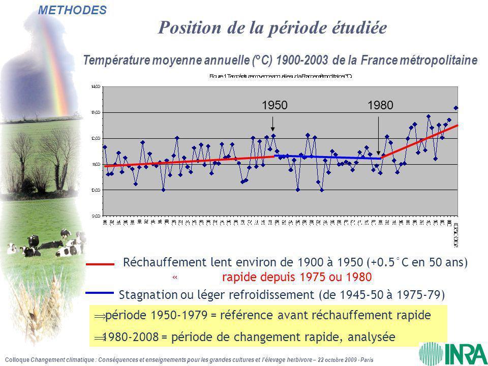 Colloque Changement climatique : Conséquences et enseignements pour les grandes cultures et l'élevage herbivore – 22 octobre 2009 - Paris Caractérisation du climat moyen lieu-année Mise en continuité des deux modèles e(y) 1950-79 et 1980-2008 : - Ajout d'une année [x=1979; e(y)=moyenne 1950-79], et on fait une 2ème régression sur 30 ans imposant ce point-origine = tendance « corrigée»____ METHODES 19501979 Ex : Température moyenne Toulouse 2008 La valeur représentative d'un paramètre climatique Y pour un lieu et une année = valeur la plus probable = espérance e(Y) 1950-79 : climat stable, période-référence avant changement climatique rapide: e(y) = (moyenne 20-30 ans) = constante 1980-2008 : si climat évolutif : e(y) = a x + b (régression libre sur 29 ans [1980-2008] = tendance « réelle »____