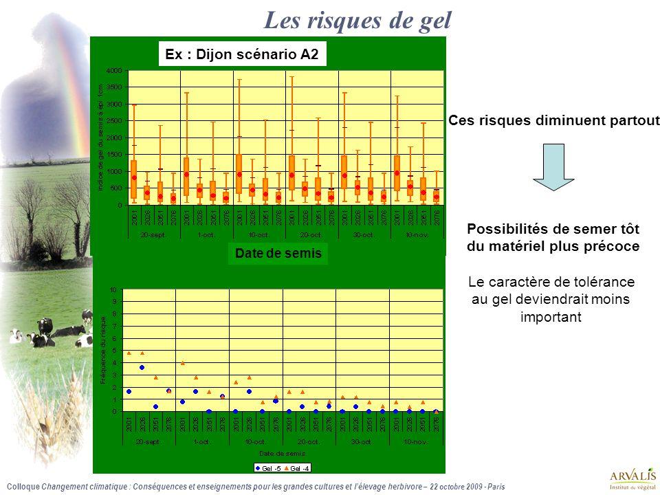 Colloque Changement climatique : Conséquences et enseignements pour les grandes cultures et l'élevage herbivore – 22 octobre 2009 - Paris Exemple de calage du cycle du blé pour le futur Exemple : Toulouse, semis du 20 Octobre, variété précoce Année de semis Aujourd'hui 2030 2060 Epiaison 5/5 1/5 23/04 Epiaison pour maintenir un même 20/4 10/4 niveau de de risque Construire de nouveaux profils de précocité… plus précoce à l'épiaison et sans être trop précoce à épi 1cm (montée en jours courts, avec faibles rayonnement, gel) et stable entre années Recherche de variétés à forte précocité intrinsèque et exigeante en durée du jour
