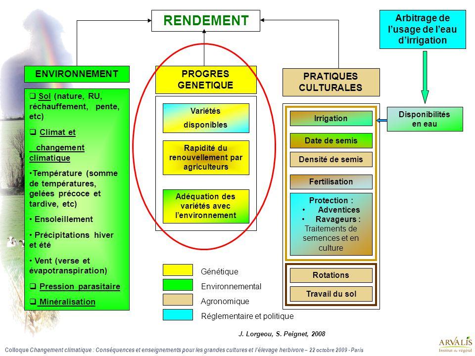 Colloque Changement climatique : Conséquences et enseignements pour les grandes cultures et l'élevage herbivore – 22 octobre 2009 - Paris ENVIRONNEMEN