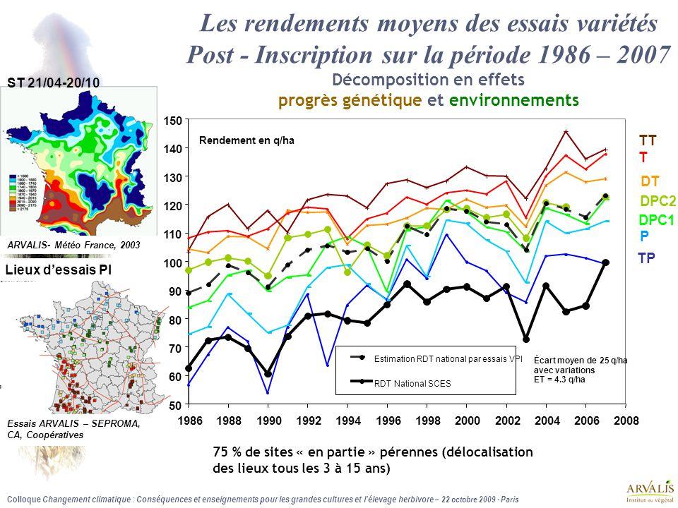 Colloque Changement climatique : Conséquences et enseignements pour les grandes cultures et l'élevage herbivore – 22 octobre 2009 - Paris Lieux d'essa