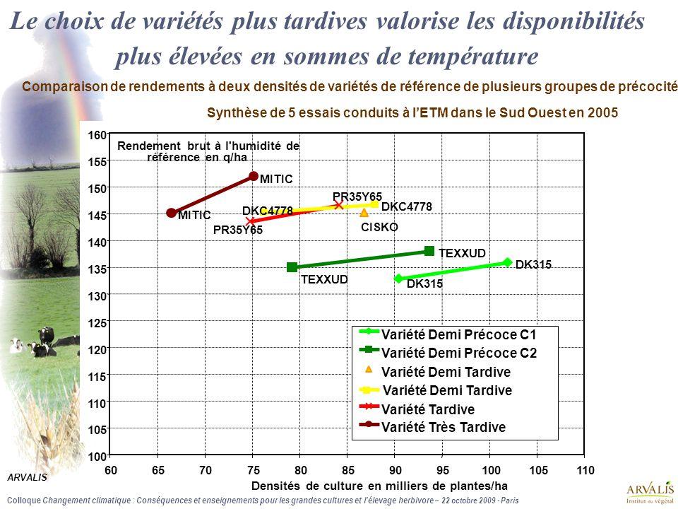 Colloque Changement climatique : Conséquences et enseignements pour les grandes cultures et l'élevage herbivore – 22 octobre 2009 - Paris Comparaison