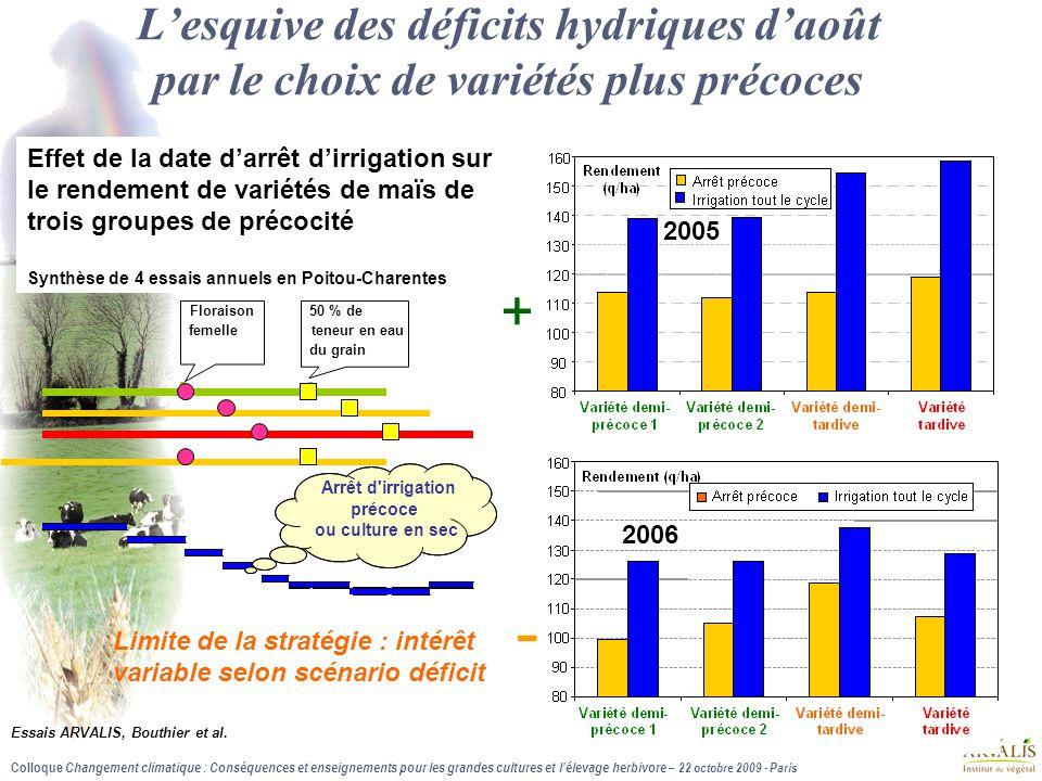Colloque Changement climatique : Conséquences et enseignements pour les grandes cultures et l'élevage herbivore – 22 octobre 2009 - Paris L'esquive de