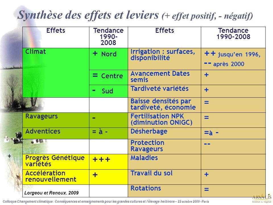 Colloque Changement climatique : Conséquences et enseignements pour les grandes cultures et l'élevage herbivore – 22 octobre 2009 - Paris Synthèse des